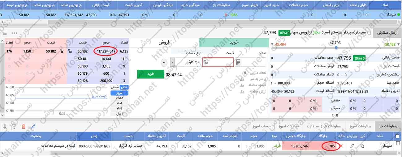 نمونه سرخطس سرور اختصاصی